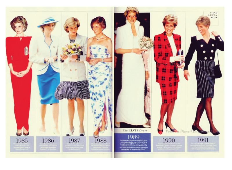 Estilo da Princesa Diana era referência de moda - o legado de Lady Di
